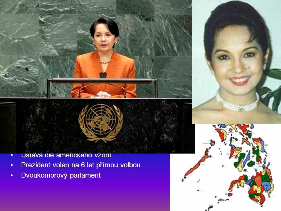 Politika: Hlavní město: Manila (1 895 mil.obyv.)