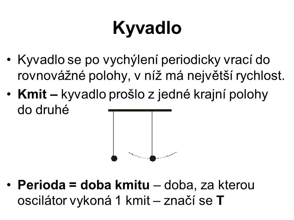 Kyvadlo Kyvadlo se po vychýlení periodicky vrací do rovnovážné polohy, v níž má největší rychlost.