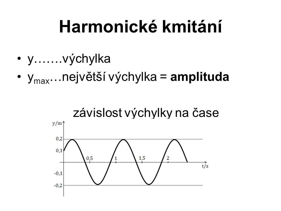 Harmonické kmitání y…….výchylka ymax…největší výchylka = amplituda