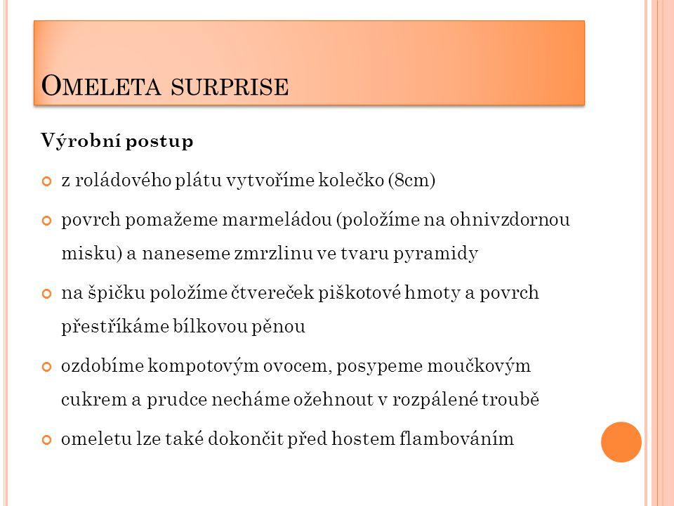 Omeleta surprise Výrobní postup