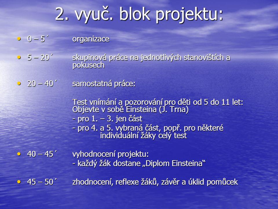 2. vyuč. blok projektu: 0 – 5´ organizace