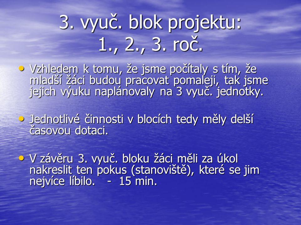 3. vyuč. blok projektu: 1., 2., 3. roč.