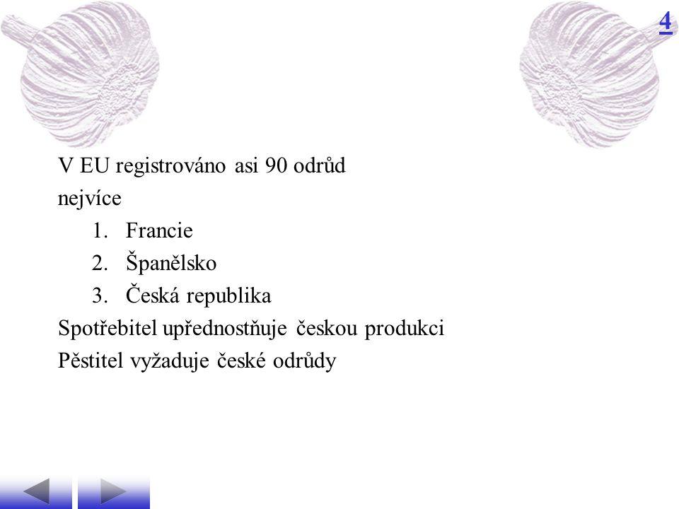 V EU registrováno asi 90 odrůd