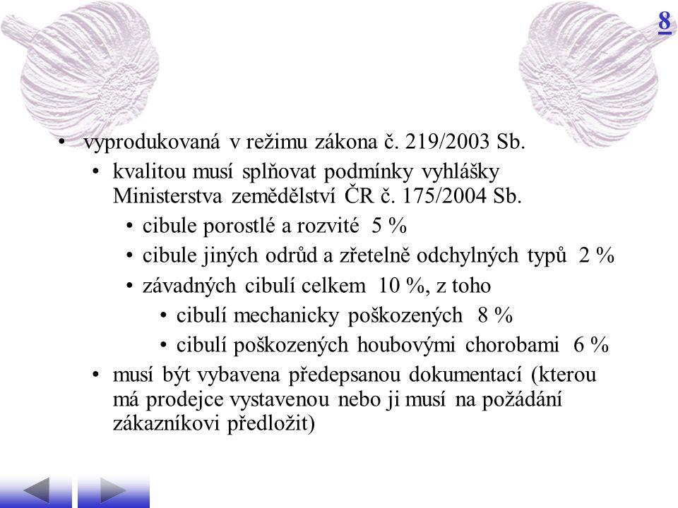 vyprodukovaná v režimu zákona č. 219/2003 Sb.