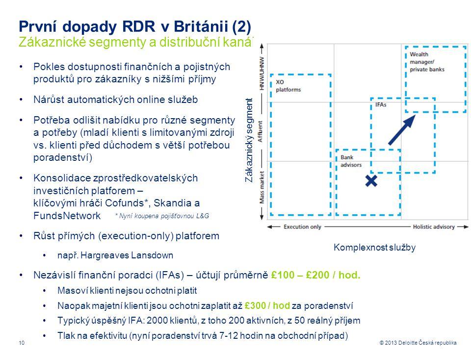 První dopady RDR v Británii (2) Zákaznické segmenty a distribuční kanály