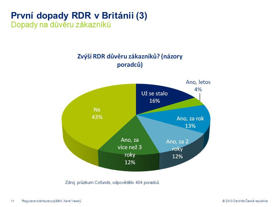 První dopady RDR v Británii (3) Dopady na důvěru zákazníků
