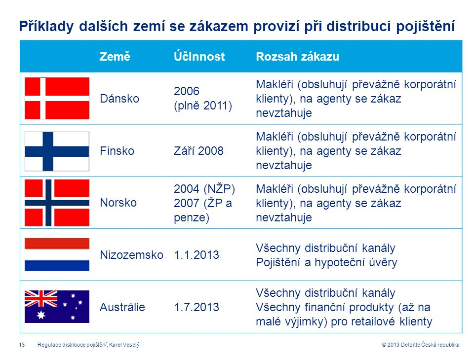 Příklady dalších zemí se zákazem provizí při distribuci pojištění