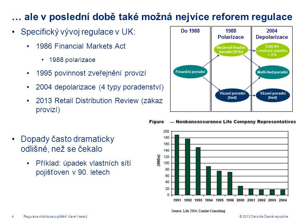 … ale v poslední době také možná nejvíce reforem regulace