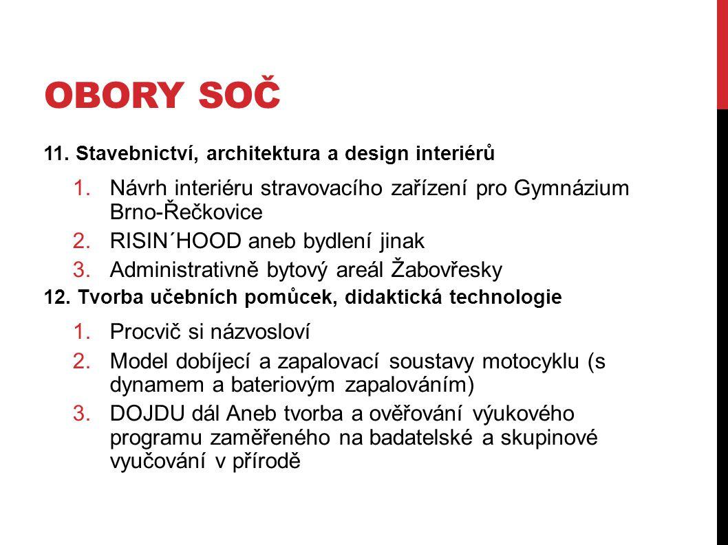Obory SOČ 11. Stavebnictví, architektura a design interiérů. Návrh interiéru stravovacího zařízení pro Gymnázium Brno-Řečkovice.