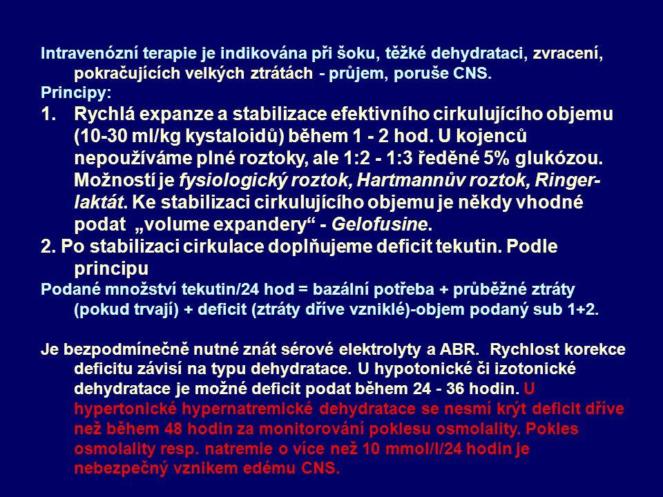 2. Po stabilizaci cirkulace doplňujeme deficit tekutin. Podle principu