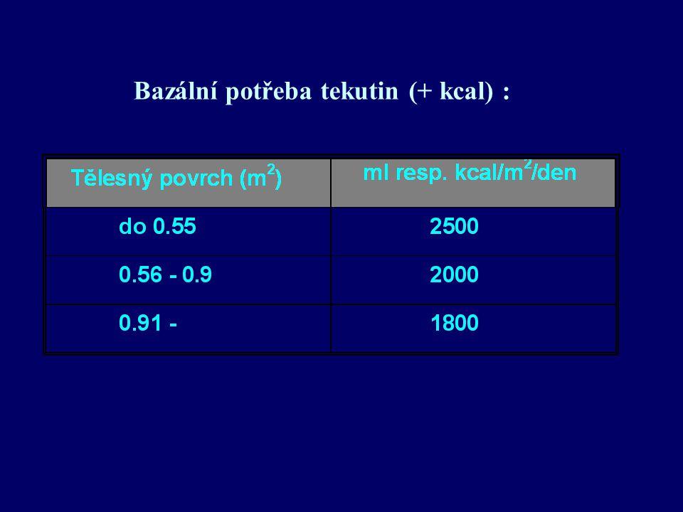 Bazální potřeba tekutin (+ kcal) :