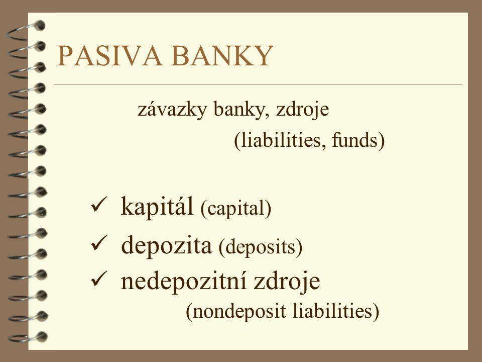 PASIVA BANKY kapitál (capital) depozita (deposits)