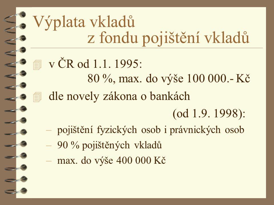 Výplata vkladů z fondu pojištění vkladů