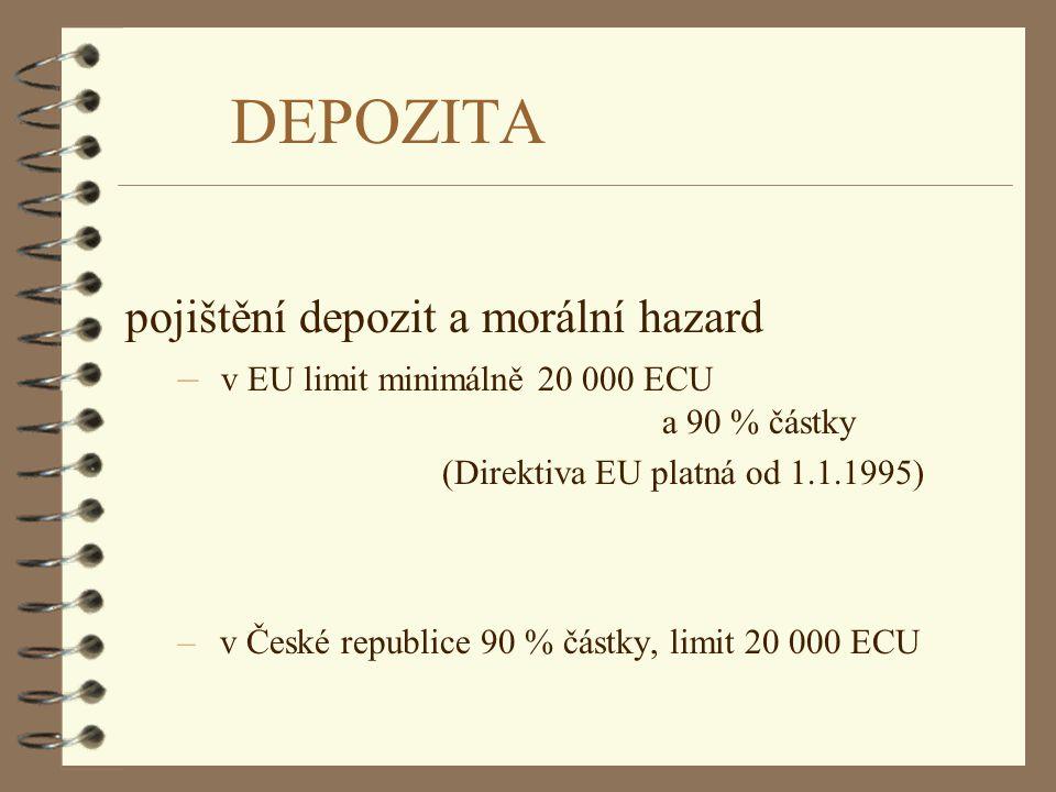 DEPOZITA pojištění depozit a morální hazard