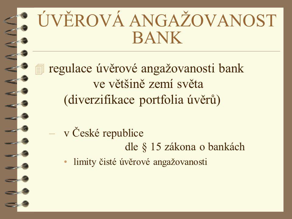 ÚVĚROVÁ ANGAŽOVANOST BANK