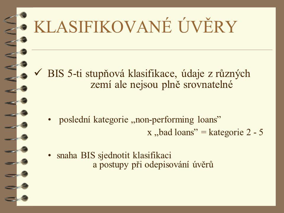 KLASIFIKOVANÉ ÚVĚRY BIS 5-ti stupňová klasifikace, údaje z různých zemí ale nejsou plně srovnatelné.
