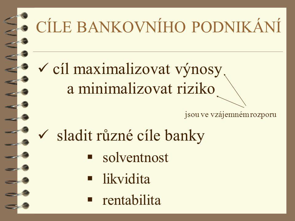 CÍLE BANKOVNÍHO PODNIKÁNÍ