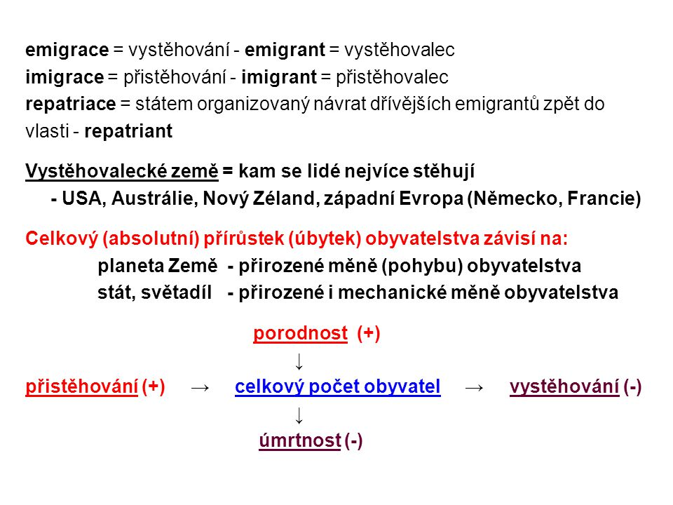 emigrace = vystěhování - emigrant = vystěhovalec
