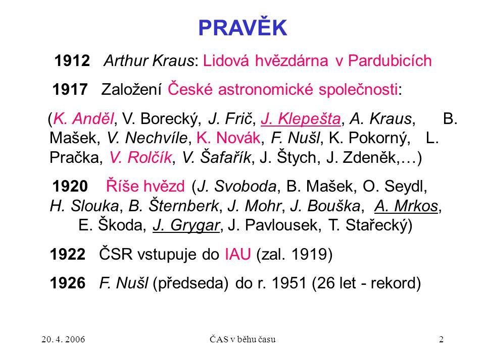 PRAVĚK 1912 Arthur Kraus: Lidová hvězdárna v Pardubicích