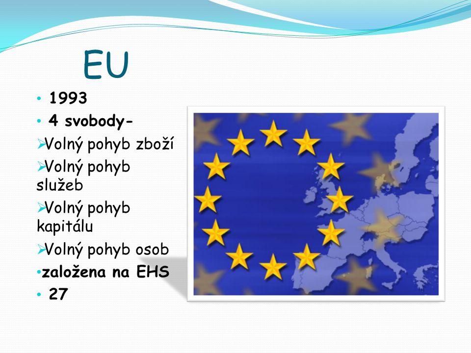 EU 1993 4 svobody- Volný pohyb zboží Volný pohyb služeb