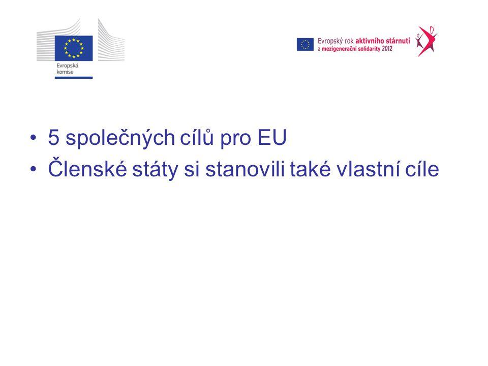 5 společných cílů pro EU Členské státy si stanovili také vlastní cíle