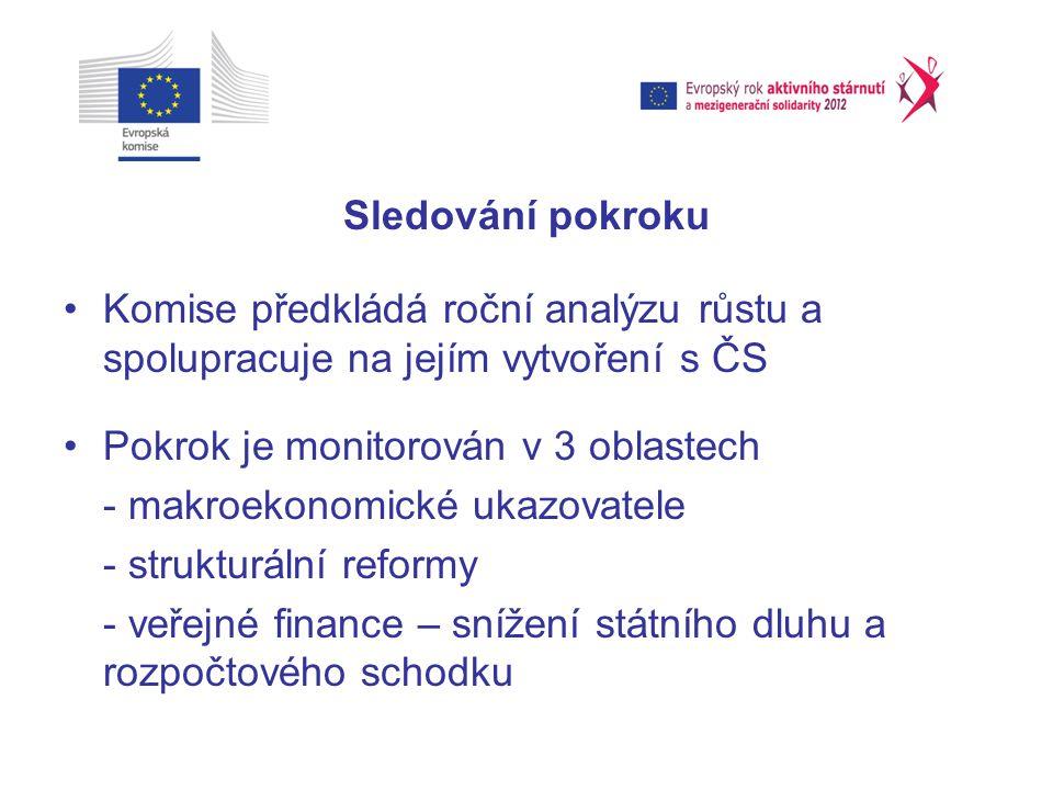 Sledování pokroku Komise předkládá roční analýzu růstu a spolupracuje na jejím vytvoření s ČS. Pokrok je monitorován v 3 oblastech.