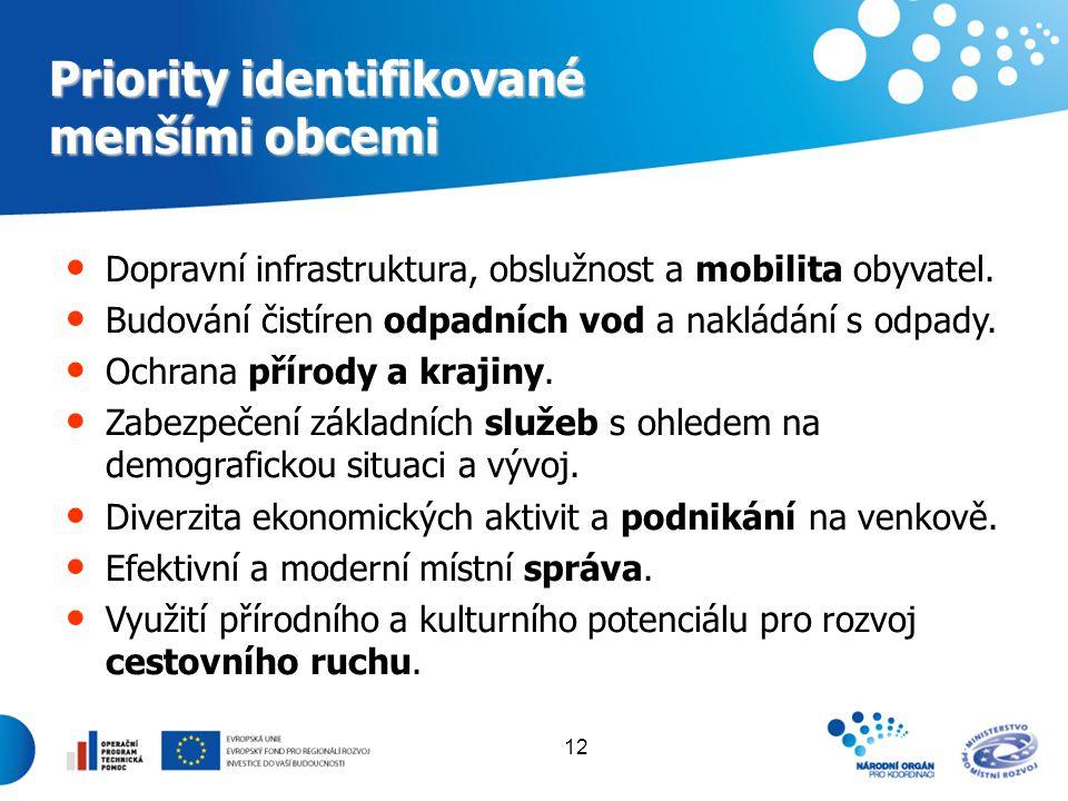 Priority identifikované menšími obcemi