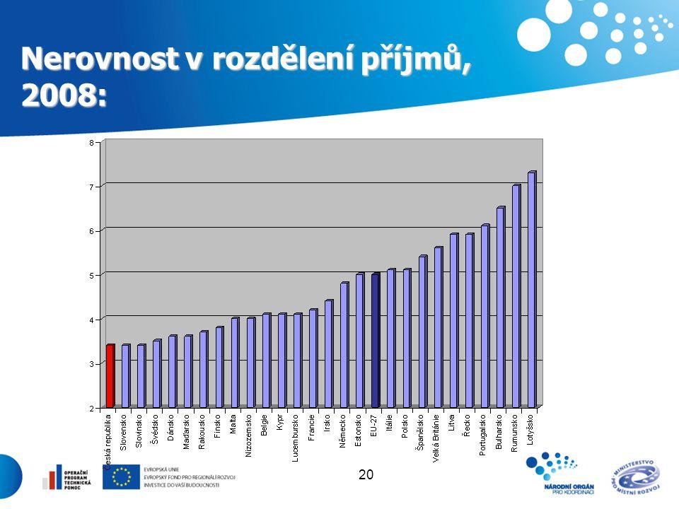 Nerovnost v rozdělení příjmů, 2008: