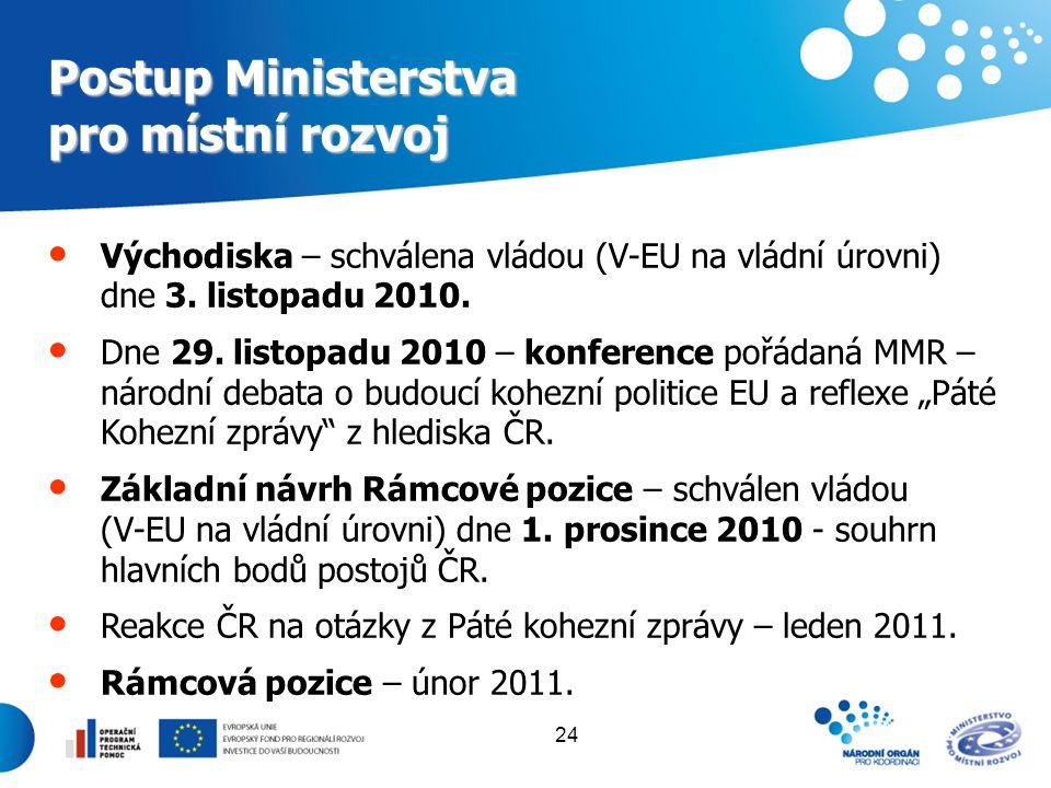 Postup Ministerstva pro místní rozvoj
