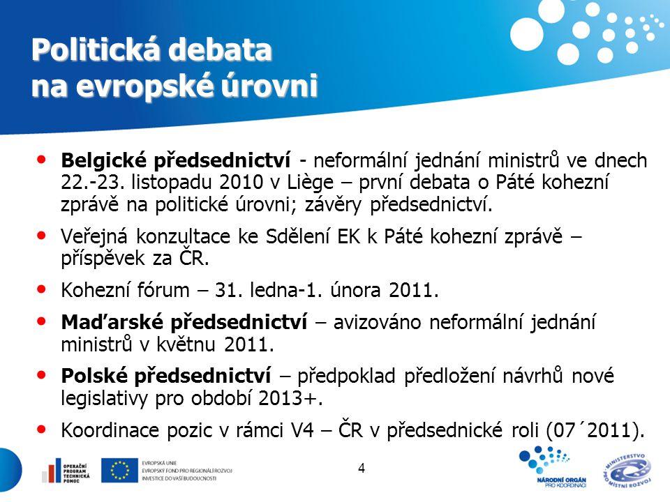 Politická debata na evropské úrovni