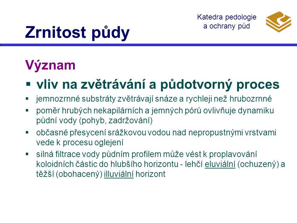 Katedra pedologie a ochrany půd