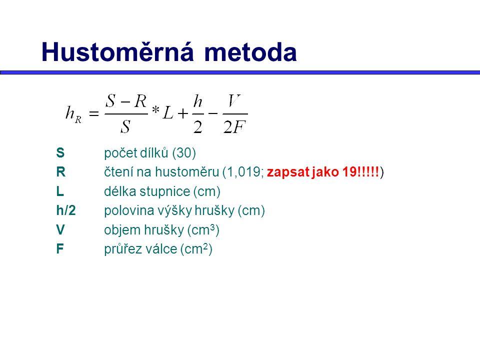 Hustoměrná metoda S počet dílků (30)