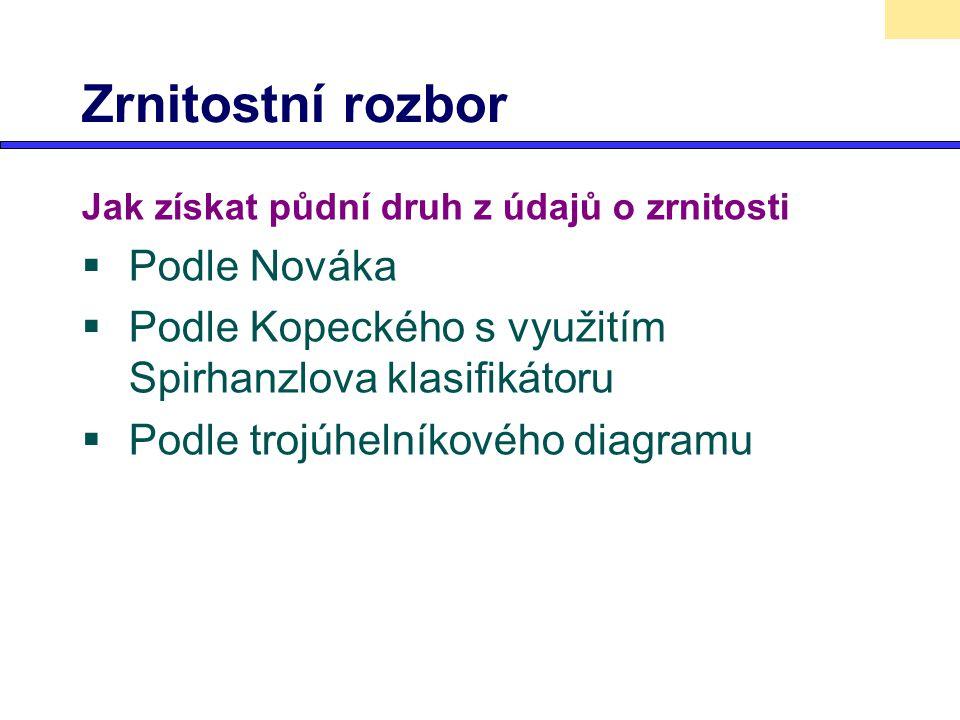 Zrnitostní rozbor Podle Nováka