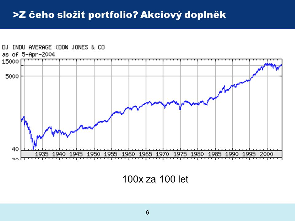 Z čeho složit portfolio Akciový doplněk