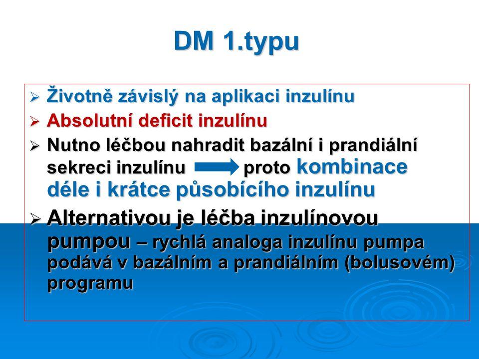 DM 1.typu Životně závislý na aplikaci inzulínu. Absolutní deficit inzulínu.