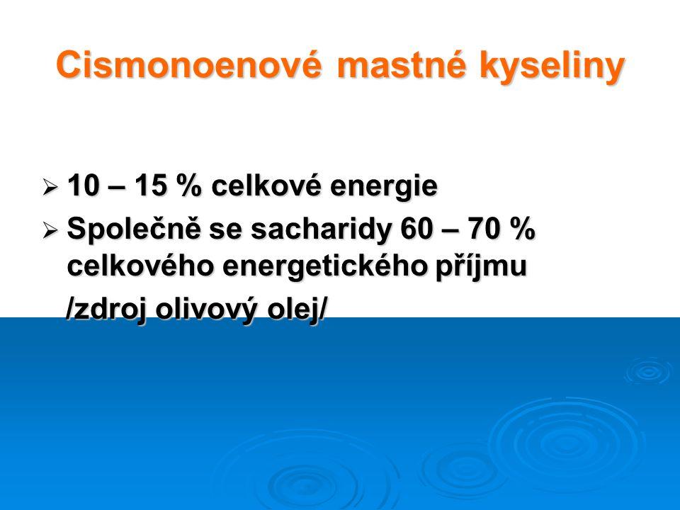 Cismonoenové mastné kyseliny