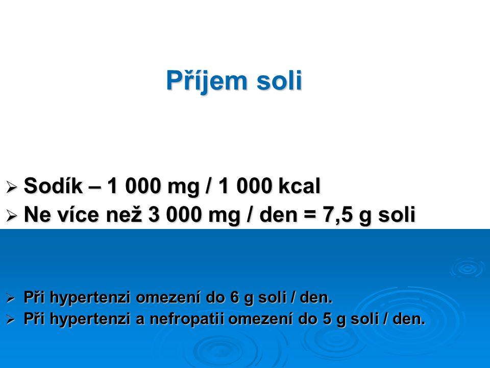 Příjem soli Sodík – 1 000 mg / 1 000 kcal