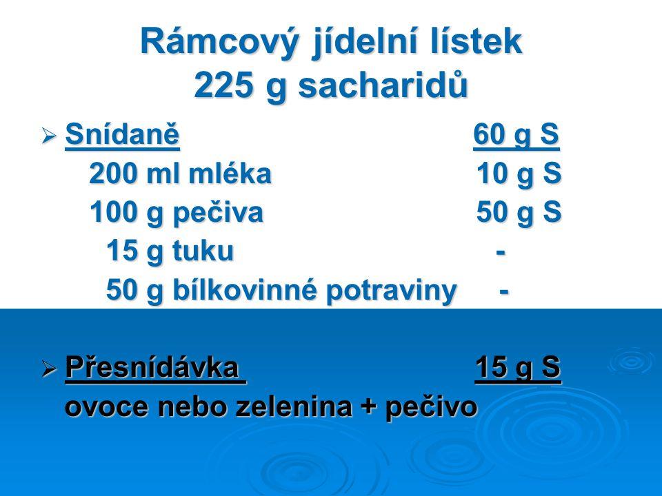 Rámcový jídelní lístek 225 g sacharidů