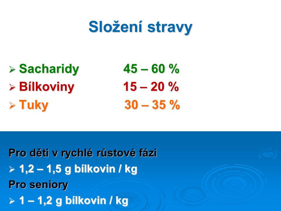Složení stravy Sacharidy 45 – 60 % Bílkoviny 15 – 20 % Tuky 30 – 35 %