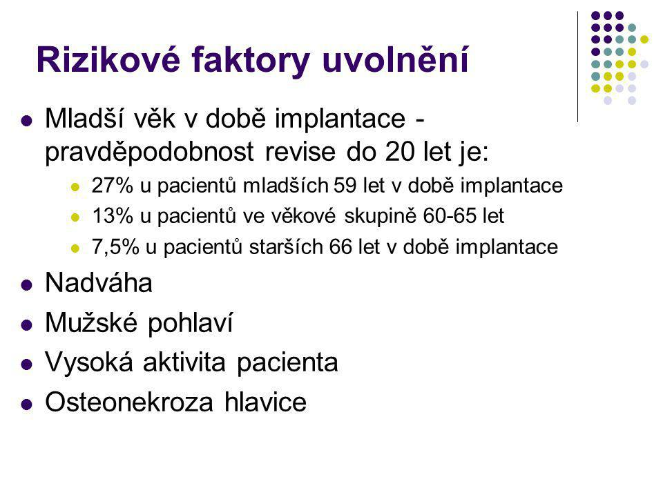 Rizikové faktory uvolnění