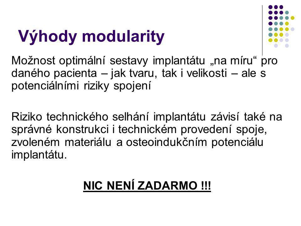 Výhody modularity
