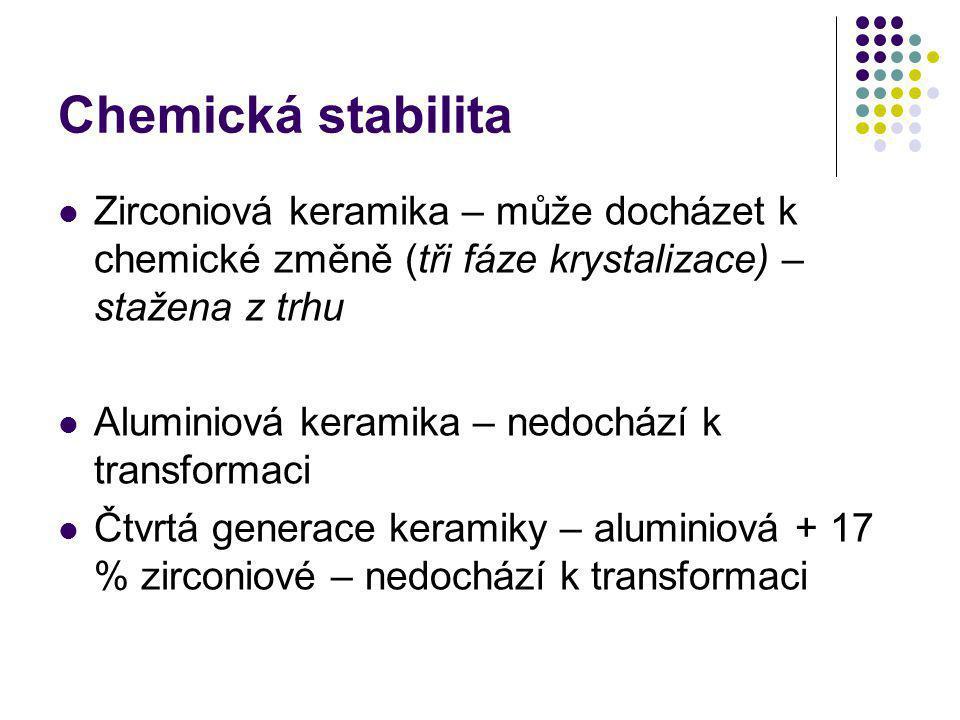 Chemická stabilita Zirconiová keramika – může docházet k chemické změně (tři fáze krystalizace) – stažena z trhu.