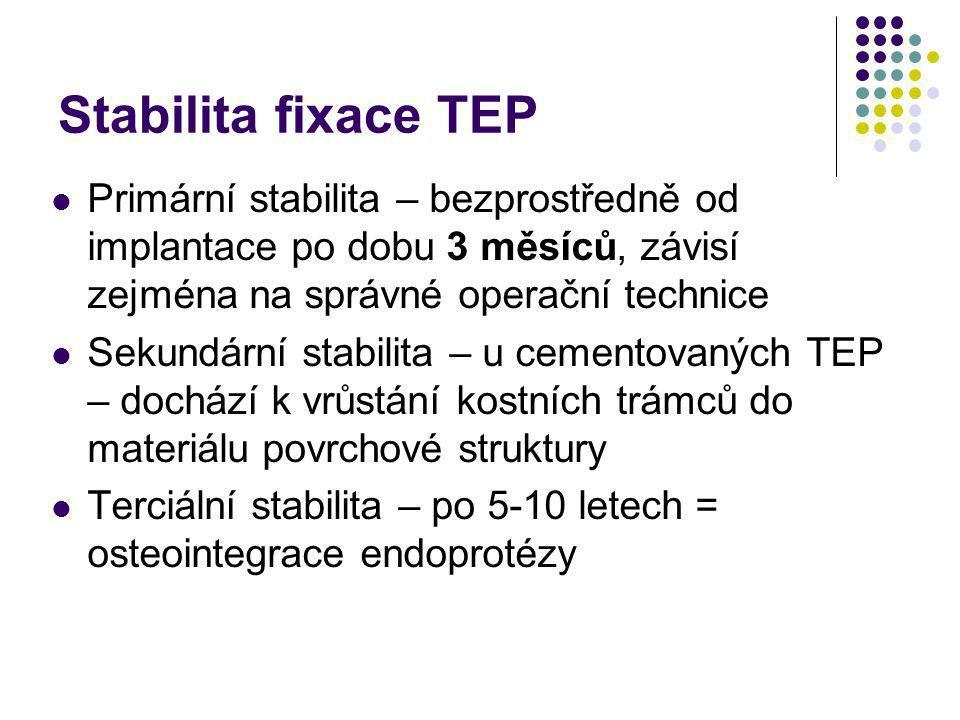 Stabilita fixace TEP Primární stabilita – bezprostředně od implantace po dobu 3 měsíců, závisí zejména na správné operační technice.