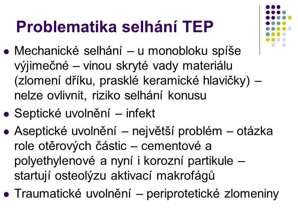 Problematika selhání TEP