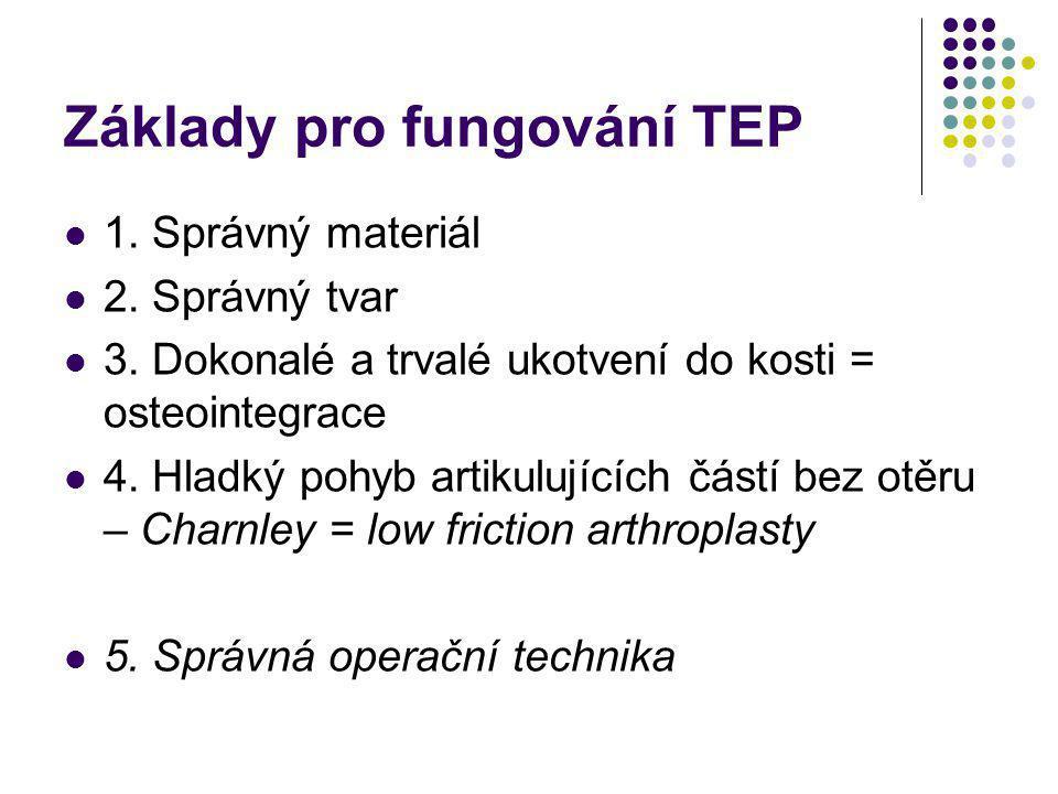 Základy pro fungování TEP