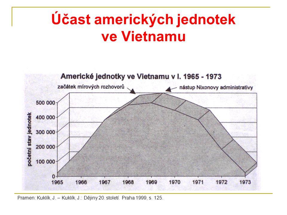 Účast amerických jednotek ve Vietnamu