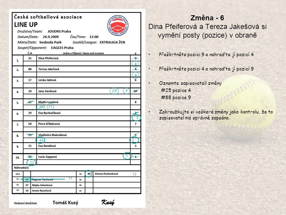 Změna - 6 Dina Pfeiferová a Tereza Jakešová si vymění posty (pozice) v obraně