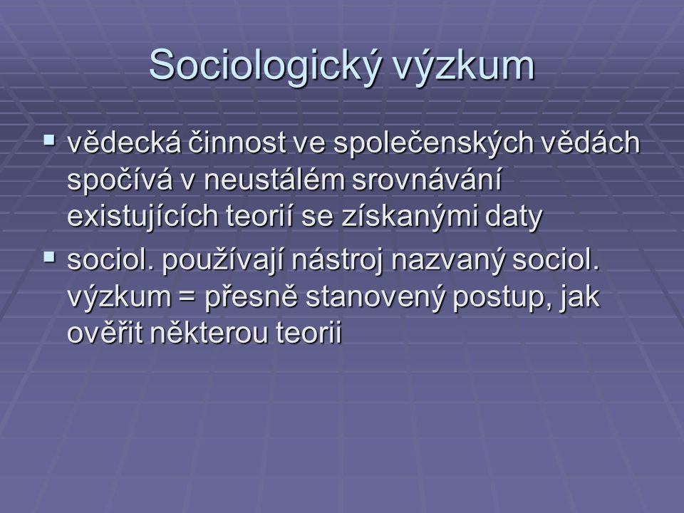 Sociologický výzkum vědecká činnost ve společenských vědách spočívá v neustálém srovnávání existujících teorií se získanými daty.