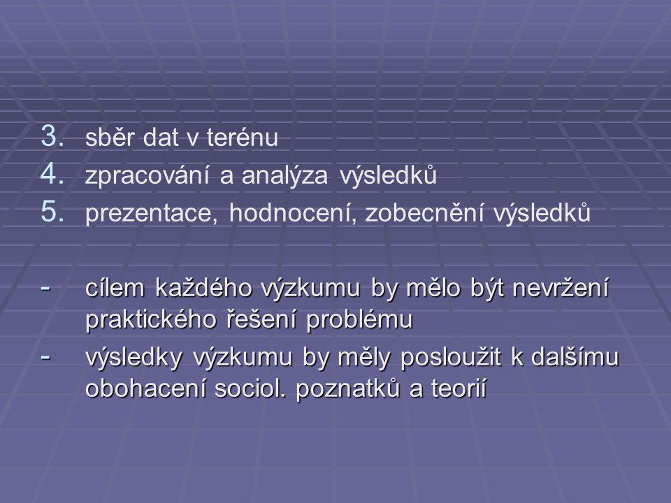 sběr dat v terénu zpracování a analýza výsledků. prezentace, hodnocení, zobecnění výsledků.