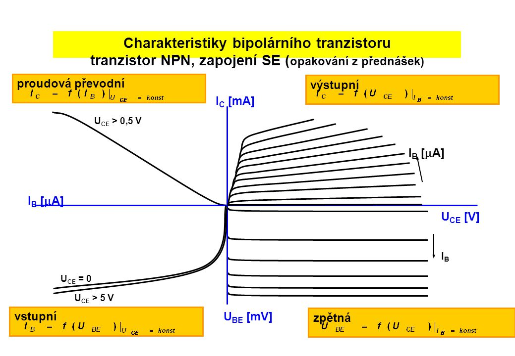 Charakteristiky bipolárního tranzistoru